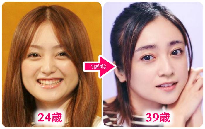 安達祐実15年比較