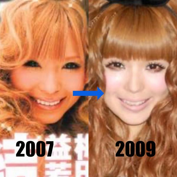 2007~2009年の益若つばささん