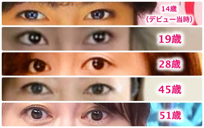 中山美穂の目の変化