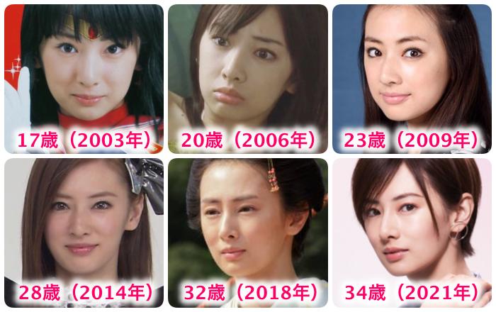 北川景子の顔の変化