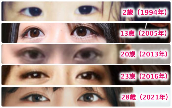 峯岸みなみの目の変化