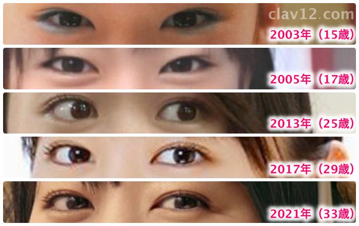 新垣結衣の目の変化