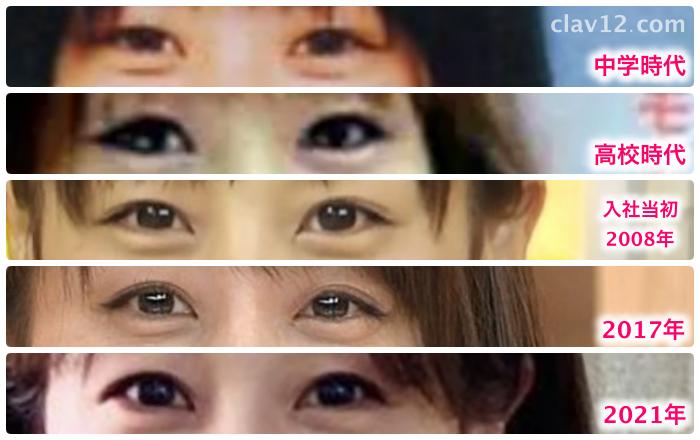 加藤綾子の目の変化