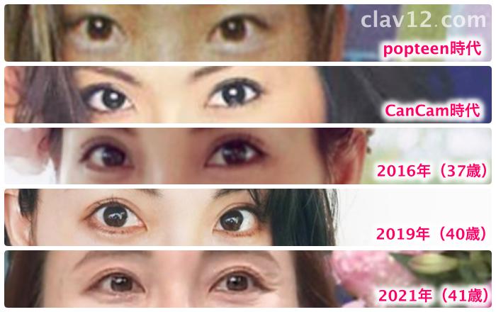 押切もえの目の変化