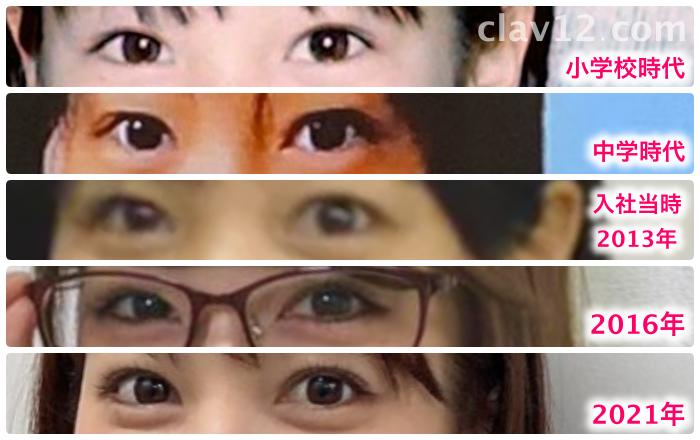 鷲見玲奈の目の変化