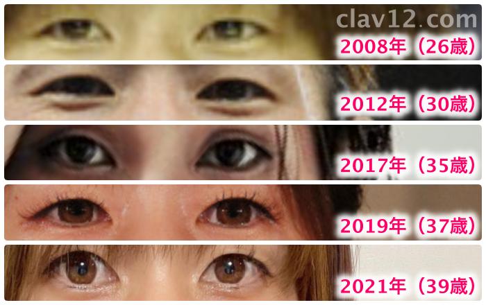 吉田沙保里の目の変化