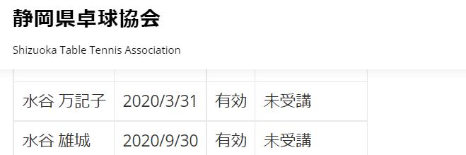 静岡県卓球協会の公認コーチ一覧