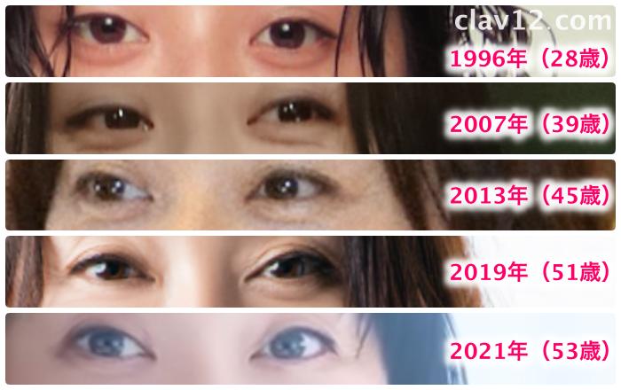 大塚寧々の目の変化