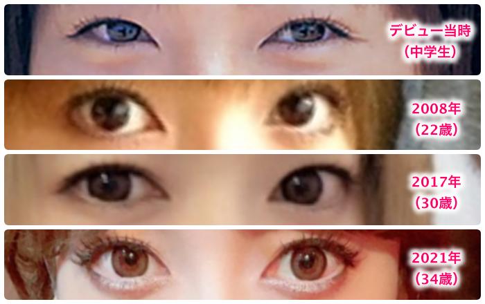 神田沙也加の目の変化