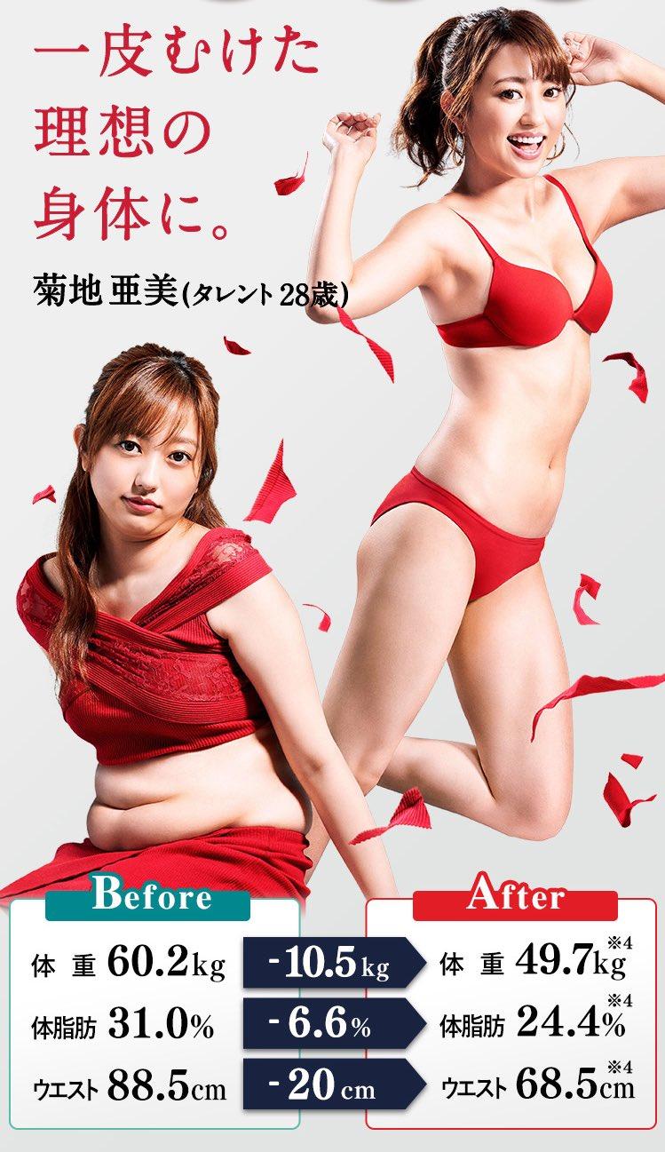 激太りした菊地亜美