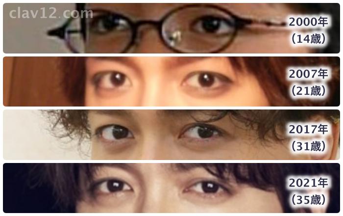 山崎育三郎の目の比較